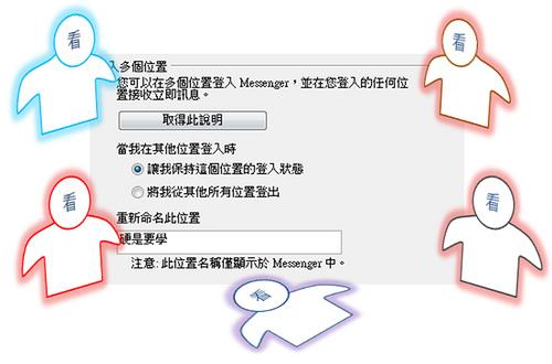[心得報告] 新版 MSN 9.0 裝五台掛兩台之使用心得 2882160779_ba4c1fe625