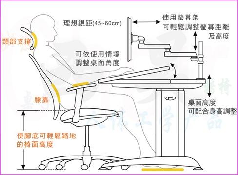[開箱] 台南電腦椅/辦公椅,高CP值、俗擱大碗!(台南工廠) 045f1475891a