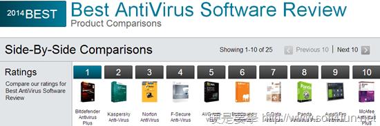 最新2014年10大防毒軟體排名(含免費防毒軟體下載) 2014
