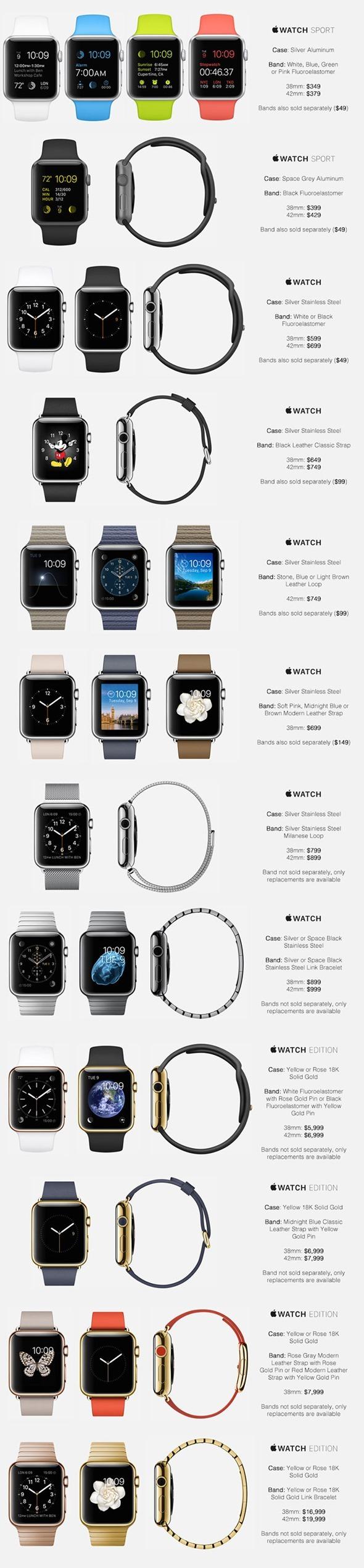 Apple Watch 樣式大公開,果然高檔!售價 349~19999 美元 apple-watch-price