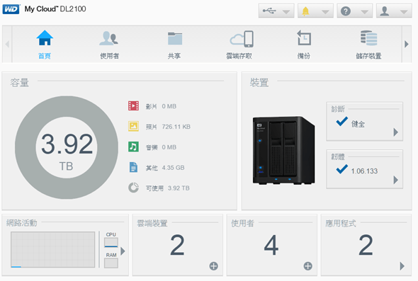 [評測] My Cloud Business DL2100 兼具商用穩定性、家用娛樂性的 NAS 462d6616639e