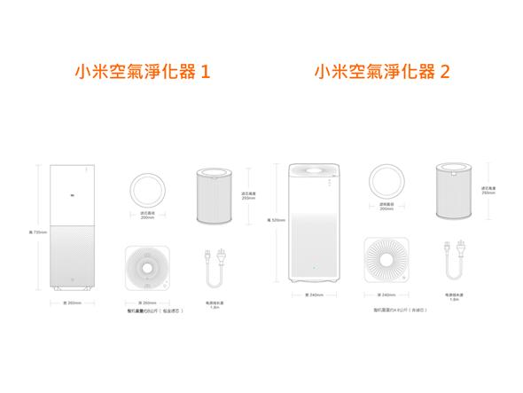 小米空氣淨化器2介紹 開箱 評測