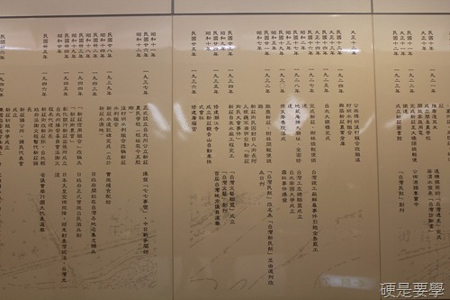 捷運新莊線通車試乘心得,全線7站走透透 IMG_1938