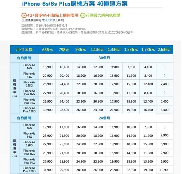 iphone6s_spec_04