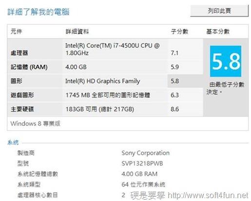[評測] Sony VAIO Pro13 超輕薄碳纖維觸控筆電 clip_image028