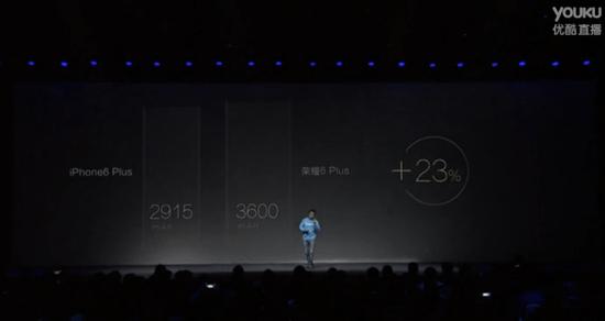 華為榮耀 6 Plus 發表會圖文整理+實機照(榮耀 6 Plus、暢玩4X、榮耀盒子) 6Plus07