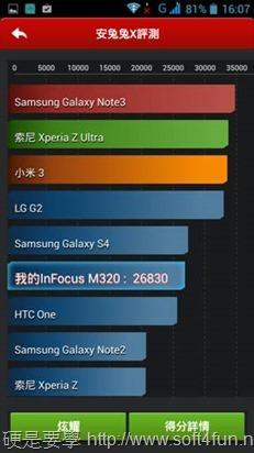 InFocus M320 評測,中高階規格以低階價格販售的超值手機 clip_image061