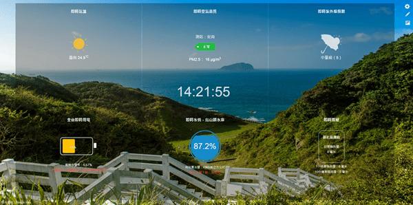 Chrome 開新分頁更漂亮,一手掌握附近生活環境資訊 img2