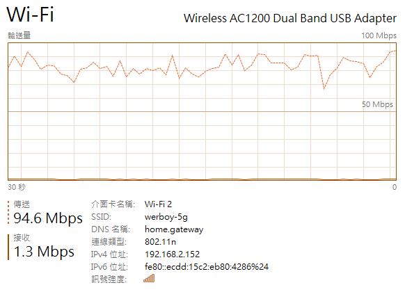 wifi_speed_ac