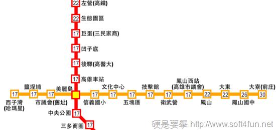 台北/高雄捷運 路線圖及票價查詢網 37a79589ba62