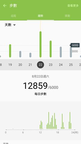 真的卡厲害! Galaxy Note 5 隨心所欲隨手筆記,強大相機再進化! Screenshot_2015-08-26-12-52-24