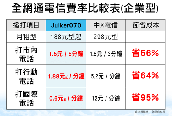 Juiker 推出反詐騙功能,但卻遭技術阻撓 image_5