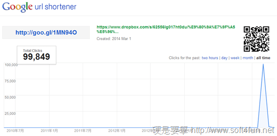 詐騙簡訊狂發,台灣60天內累計點擊高達78萬次! c21df9aa704d