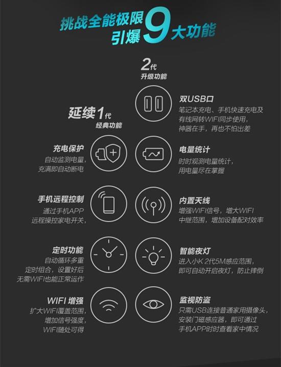 這不僅僅是一個插座:Smart Plug 2 小K 2代全能插座 cf008ae0gw1ei6j6byjqlj20j60p0ju3