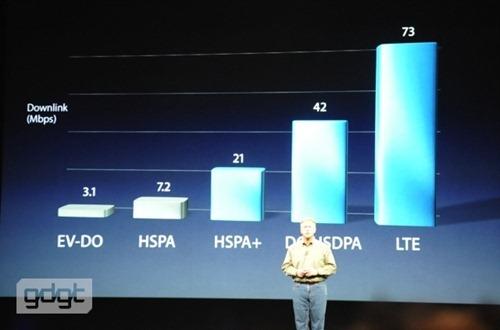 「The new iPad」規格總整理,16日正式開賣 connection