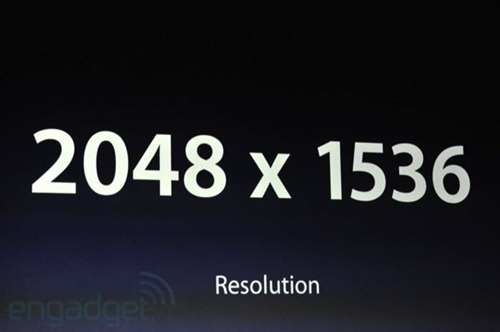「The new iPad」規格總整理,16日正式開賣 resolution