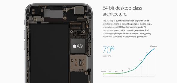 Apple iPhone 6s/6s Plus 有什麼不一樣?這篇給你完整規格解析 image_6