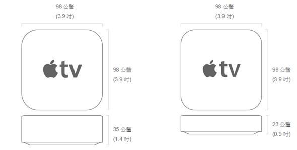 [達人觀點] 新版 Apple TV 值得購買嗎? 3C達人全面解析給你聽 appletv5