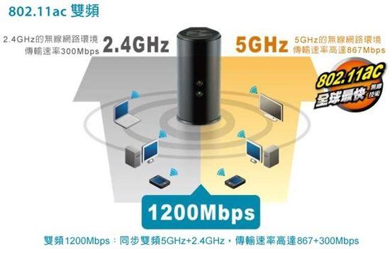 [開箱] D-Link DIR-850L + DWA-182 打造豐富的家用網路環境 dual_band