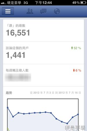 Facebook 專頁小助手更新,支援中文等11國語系 2012-07-19-12.44.31