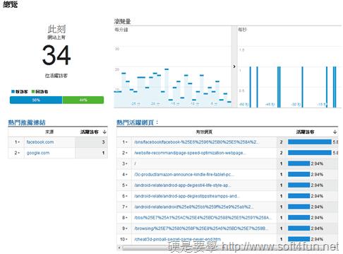 Google Analytics 推出「即時」功能,第一時間掌握訪客數量、來源和到達頁面 Google-Analytics_03