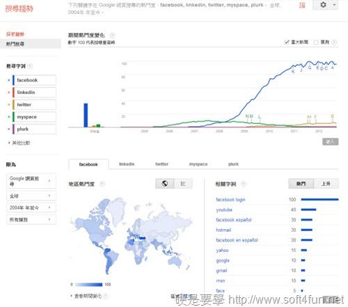 Google 搜尋透視改名 Google 趨勢,介面改版功能更強大 google-trend_thumb