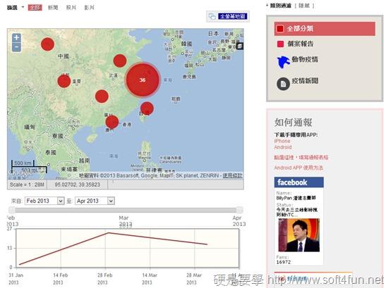 H7N9禽流感地圖-01