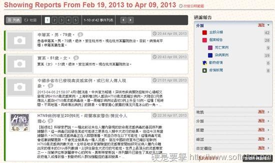 全球H7N9禽流感感染地圖及事件列表 H7N9-02