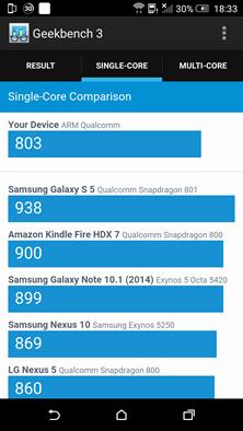 台灣首發 HTC One M9 效能跑分實測出爐,繪圖效能破表! Screenshot_20150321183348