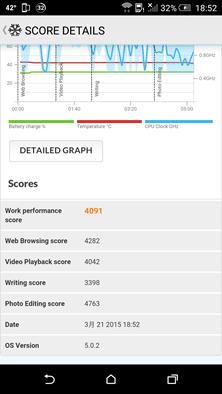 台灣首發 HTC One M9 效能跑分實測出爐,繪圖效能破表! Screenshot_20150321185233