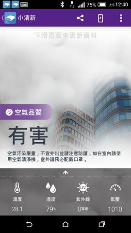 InFocus airPro 小清新 幫你時刻監測紫外線、空氣有害物質 4