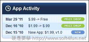 appshopper_price_change