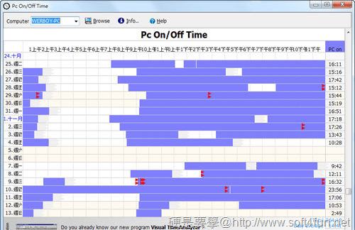 「Pc On/Off Time」電腦開機時間計算軟體(免安裝) _pc_on_off_time-02