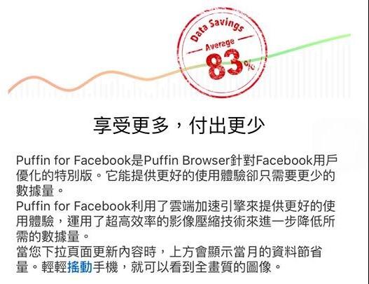 上FB用Puffin for Facebook 幫你省 80% 3G/4G網路傳輸量,網路吃不飽FB照樣爽爽用 12301548_10206215134951403_1137385199176137724_n