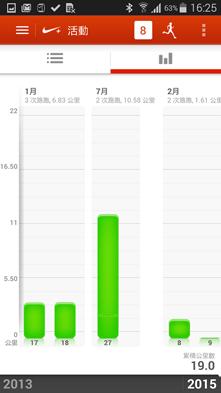 Samsung Gear S評測:智慧與運動兼具,可獨立通話使用的智慧手錶 image028