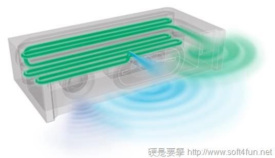 聲光色形一步到位的極致體驗:Sony BRAVIA clip_image022