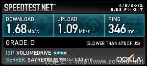 speedtest_US