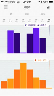 不用花錢買 UP 智慧手環,Jawbone UP 推手機版運動 App 2014103009.47.01