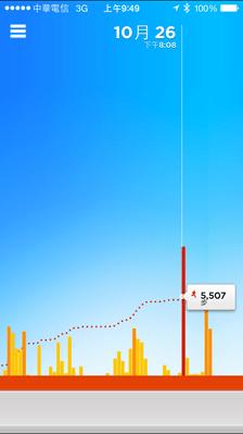 不用花錢買 UP 智慧手環,Jawbone UP 推手機版運動 App 2014103009.49.07