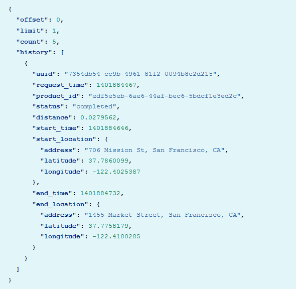 Uber 開放 API,但連個資都開放了! image_3