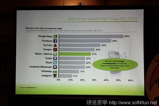 [體驗會] WeChat 5.1全面更新,結合動態貼圖+社群遊戲增進好友凝聚力 clip_image002_thumb