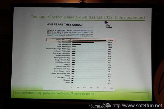 [體驗會] WeChat 5.1全面更新,結合動態貼圖+社群遊戲增進好友凝聚力 clip_image003_thumb