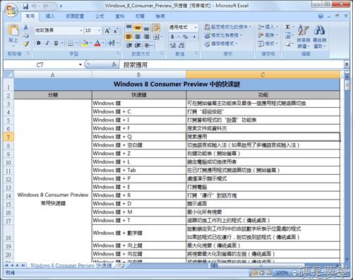Windows 8 安裝指南 + 快速鍵一覽表電子書下載 windows8
