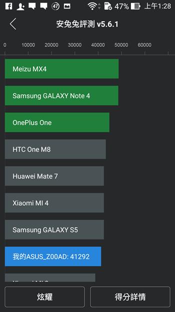 ZenFone 2 規格比較攻略,教你如何挑選適合型號 Screenshot_20150309012838