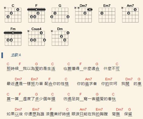 超方便的吉他譜、烏克麗麗譜排版工具,支援雲端儲存樂譜隨身走 09