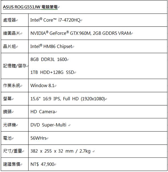 華碩推出 ROG 電競筆電 G501/GL552,72小時滿載運轉沒問題 image_4