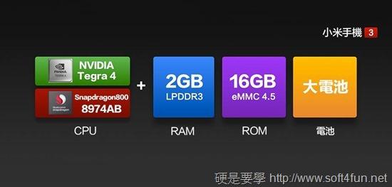 小米手機3正式發表,超強規格竟然不用1萬台幣! 2