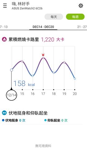 ASUS ZenWatch 2 高貴卻不貴的智慧手錶,幫您把關生活、關注健康 Screenshot_2015-12-25-17-07-59