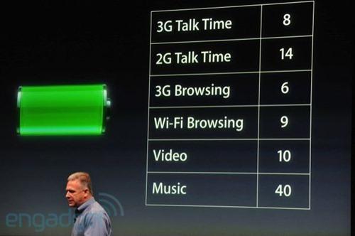 新 iPhone  發表, Let's Talk iPhone 發表會文字直播 23