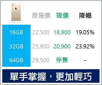 iphone 5s調降售價